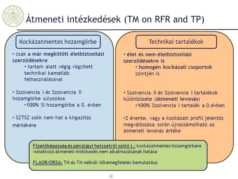 Átmeneti intézkedések (TM on RFR and TP) 12 csak a már megkötött életbiztosítási szerződésekre tartam alatt végig rögzített technikai kamatláb felhasz
