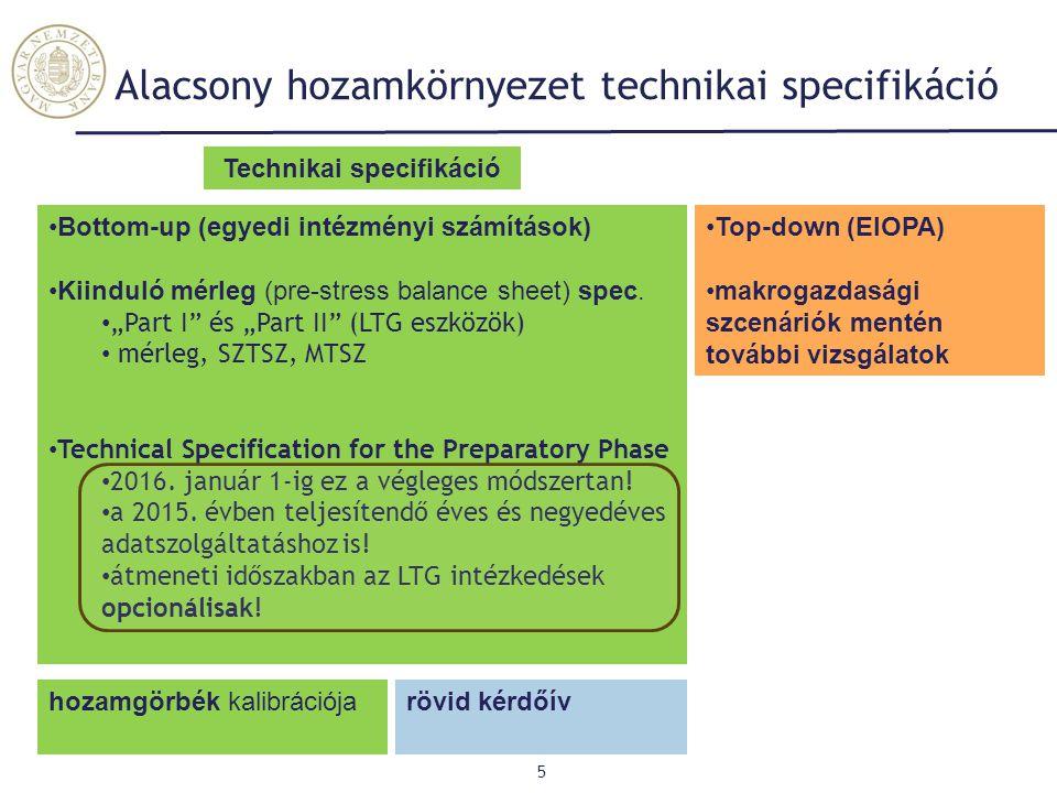 rövid kérdőív Alacsony hozamkörnyezet technikai specifikáció 5 Bottom-up (egyedi intézményi számítások) Kiinduló mérleg (pre-stress balance sheet) spe