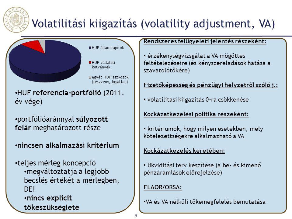 Volatilitási kiigazítás (volatility adjustment, VA) 9 Rendszeres felügyeleti jelentés részeként: érzékenységvizsgálat a VA mögöttes feltételezéseire (
