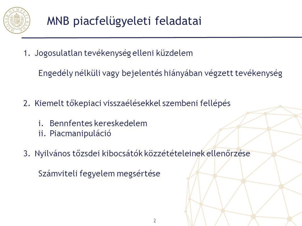 MNB piacfelügyeleti feladatai 2 1.Jogosulatlan tevékenység elleni küzdelem Engedély nélküli vagy bejelentés hiányában végzett tevékenység 2.Kiemelt tő
