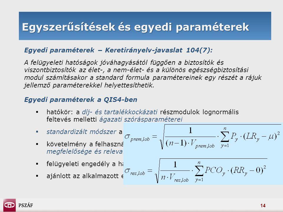 14 Egyszerűsítések és egyedi paraméterek Egyedi paraméterek − Keretirányelv-javaslat 104(7): A felügyeleti hatóságok jóváhagyásától függően a biztosítók és viszontbiztosítók az élet-, a nem-élet- és a különös egészségbiztosítási modul számításakor a standard formula paramétereinek egy részét a rájuk jellemző paraméterekkel helyettesíthetik.