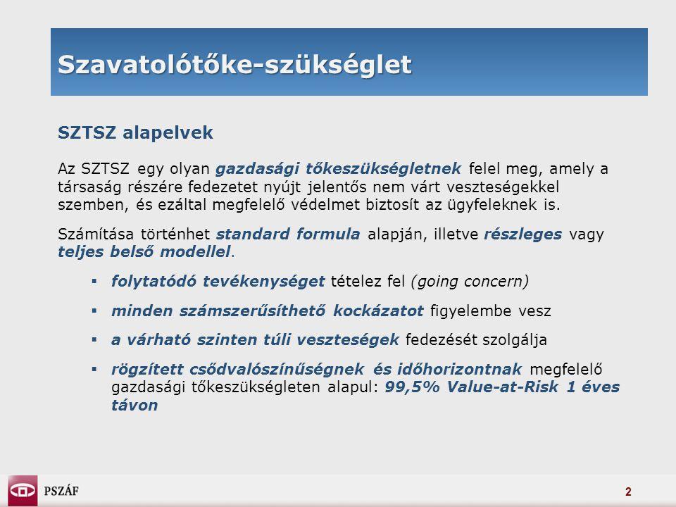 13 Egyszerűsítések és egyedi paraméterek Az egyszerűsítések alkalmazásának kritériumai  egyszerű szerződéstípusok  és egyszerű ágazati kockázati profil  és a konkrét egyszerűsítés specifikáció szerinti kritériumai teljesülnek  és az egyszerűsítve számított összeg abszolút vagy relatív értelemben nem materiális:  élet ágban legfeljebb 50 millió EUR, nem-élet ágban legfeljebb 10 millió EUR vagy a nem diverzifikált SZTSZ-nek  tételenként legfeljebb 5%-a  és összesen legfeljebb 15%-a
