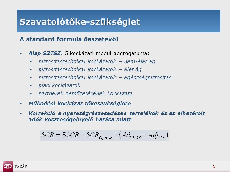 24 Minimális tőkeszükséglet Kombinált számítás Az MTSZ számításának lépései a QIS4-ben:  Lineáris formula (faktoralapú)  Plafon és padló:  plafon: 50%∙SZTSZ (standard formula vagy belső modell)  padló: 20%∙SZTSZ (standard formula vagy belső modell)  Abszolút minimum:  nem-élet biztosítók és viszontbiztosítók részére 1 millió EUR  életbiztosítók esetén 2 millió EUR  kompozit biztosítók részére 3 millió EUR A QIS4-ben az élet és nem-élet ági MTSZ szétválasztása nem következetes: csak a lineáris formula és az abszolút minimum szétválasztása történik meg, az SZTSZ-hez kötött plafoné és padlóé nem (nincs ágankénti SZTSZ-számítás)