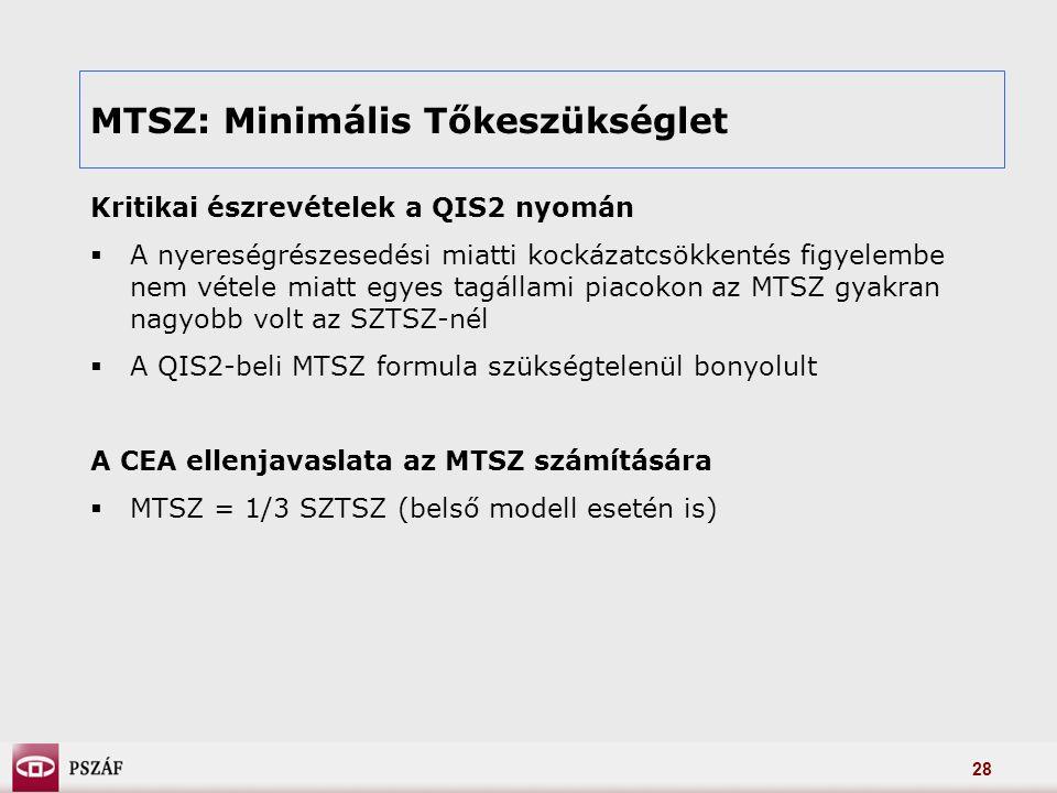 28 MTSZ: Minimális Tőkeszükséglet Kritikai észrevételek a QIS2 nyomán  A nyereségrészesedési miatti kockázatcsökkentés figyelembe nem vétele miatt egyes tagállami piacokon az MTSZ gyakran nagyobb volt az SZTSZ-nél  A QIS2-beli MTSZ formula szükségtelenül bonyolult A CEA ellenjavaslata az MTSZ számítására  MTSZ = 1/3 SZTSZ (belső modell esetén is)