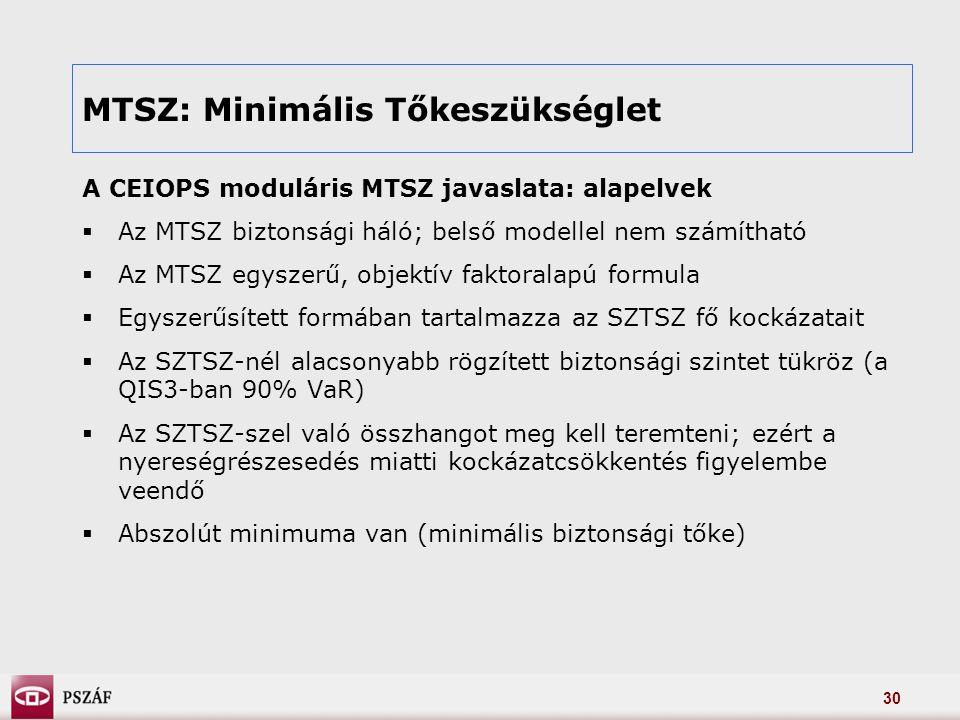 30 MTSZ: Minimális Tőkeszükséglet A CEIOPS moduláris MTSZ javaslata: alapelvek  Az MTSZ biztonsági háló; belső modellel nem számítható  Az MTSZ egyszerű, objektív faktoralapú formula  Egyszerűsített formában tartalmazza az SZTSZ fő kockázatait  Az SZTSZ-nél alacsonyabb rögzített biztonsági szintet tükröz (a QIS3-ban 90% VaR)  Az SZTSZ-szel való összhangot meg kell teremteni; ezért a nyereségrészesedés miatti kockázatcsökkentés figyelembe veendő  Abszolút minimuma van (minimális biztonsági tőke)