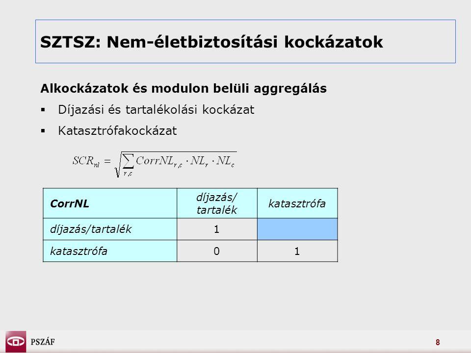 8 SZTSZ: Nem-életbiztosítási kockázatok Alkockázatok és modulon belüli aggregálás  Díjazási és tartalékolási kockázat  Katasztrófakockázat CorrNL díjazás/ tartalék katasztrófa díjazás/tartalék1 katasztrófa01