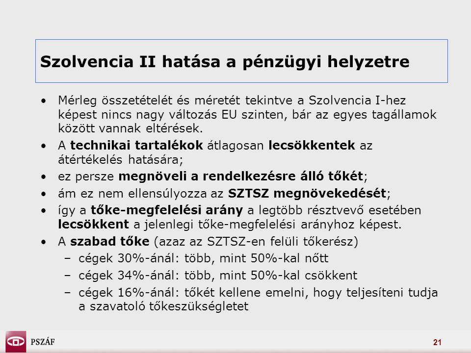 21 Mérleg összetételét és méretét tekintve a Szolvencia I-hez képest nincs nagy változás EU szinten, bár az egyes tagállamok között vannak eltérések.