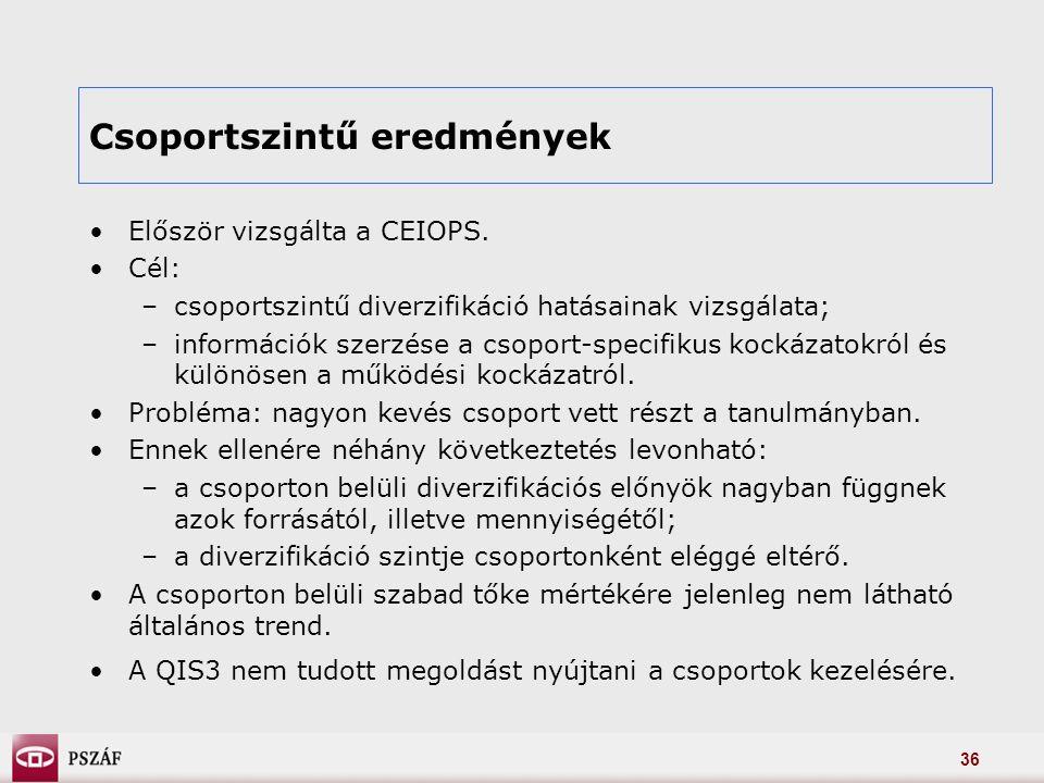 36 Először vizsgálta a CEIOPS.
