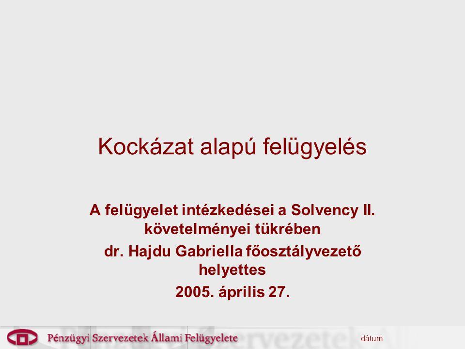 dátum Kockázat alapú felügyelés A felügyelet intézkedései a Solvency II. követelményei tükrében dr. Hajdu Gabriella főosztályvezető helyettes 2005. áp