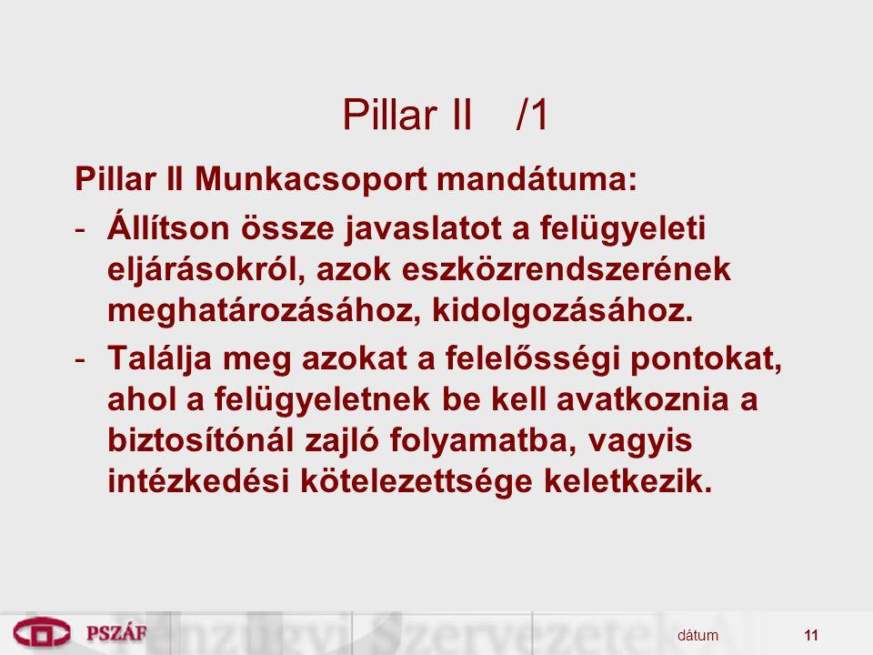 dátum11 Pillar II/1 Pillar II Munkacsoport mandátuma: -Állítson össze javaslatot a felügyeleti eljárásokról, azok eszközrendszerének meghatározásához,