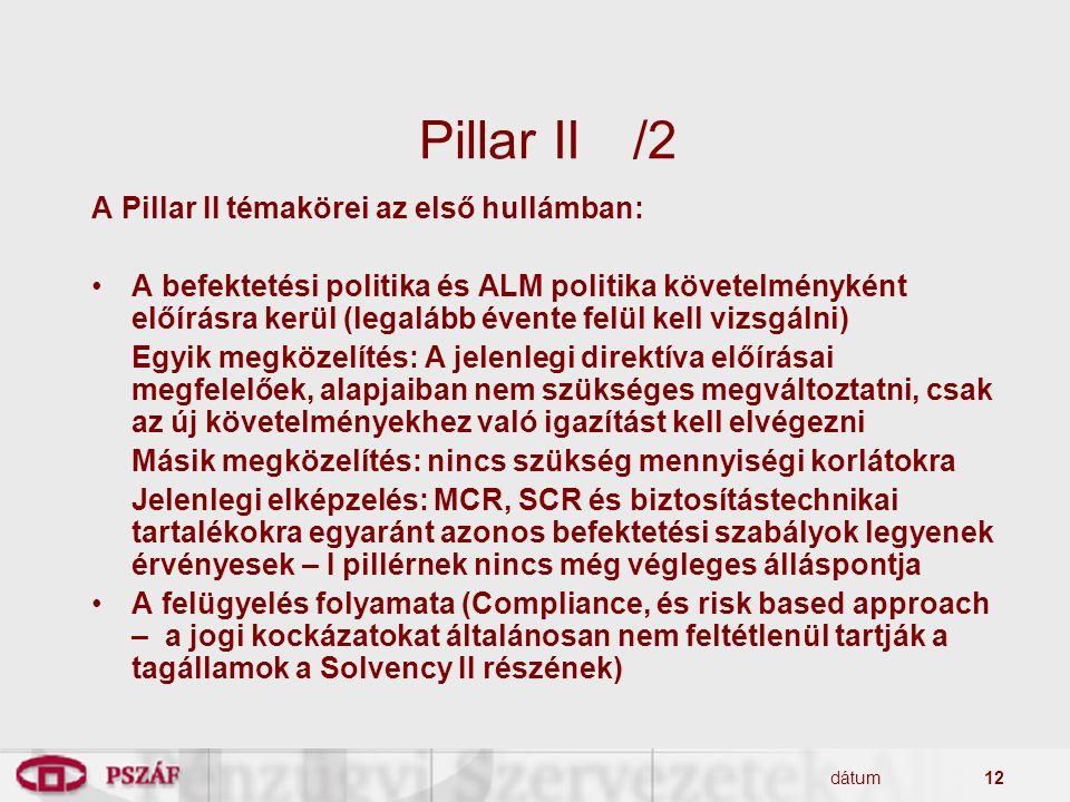dátum12 Pillar II/2 A Pillar II témakörei az első hullámban: A befektetési politika és ALM politika követelményként előírásra kerül (legalább évente f