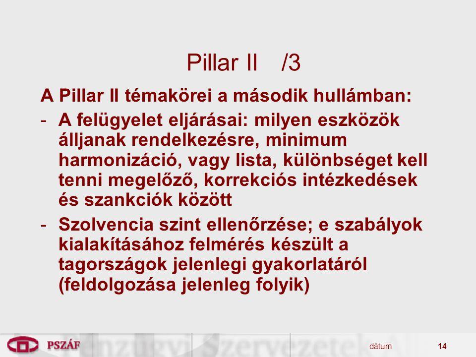 dátum14 Pillar II/3 A Pillar II témakörei a második hullámban: -A felügyelet eljárásai: milyen eszközök álljanak rendelkezésre, minimum harmonizáció,