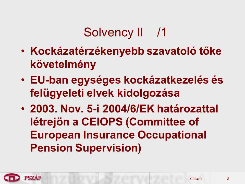 dátum3 Solvency II /1 Kockázatérzékenyebb szavatoló tőke követelmény EU-ban egységes kockázatkezelés és felügyeleti elvek kidolgozása 2003. Nov. 5-i 2