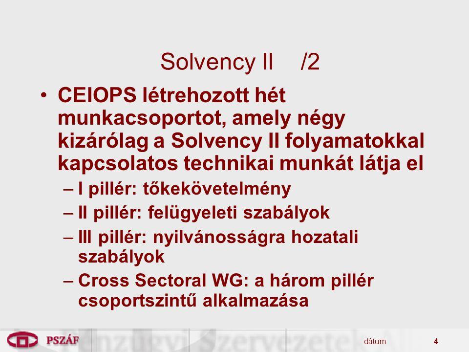 dátum4 Solvency II /2 CEIOPS létrehozott hét munkacsoportot, amely négy kizárólag a Solvency II folyamatokkal kapcsolatos technikai munkát látja el –I