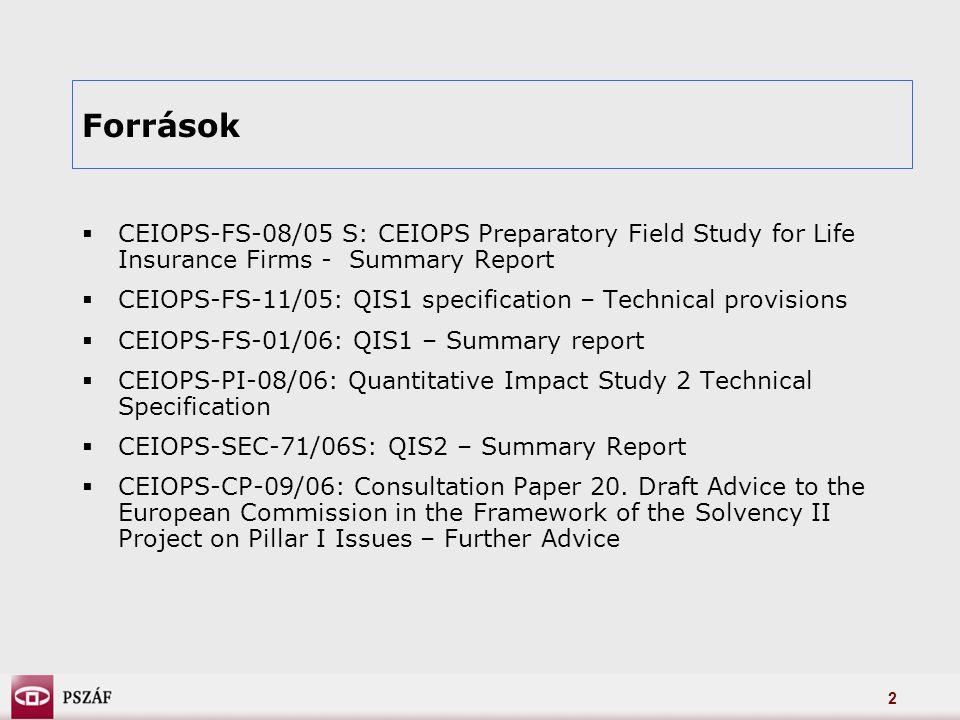 3 Előkészítő helyszíni tanulmány (Preparatory Field Study, PFS) 2005.