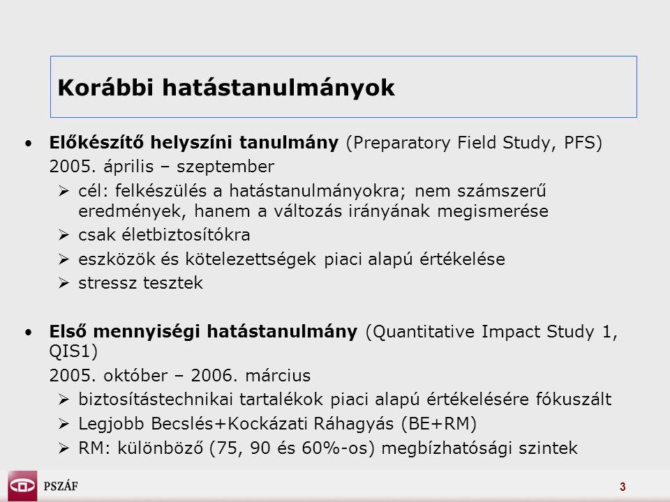 34 2007.február 2-16.: Előtesztelés – QIS3 Technikai specifikáció 2007.