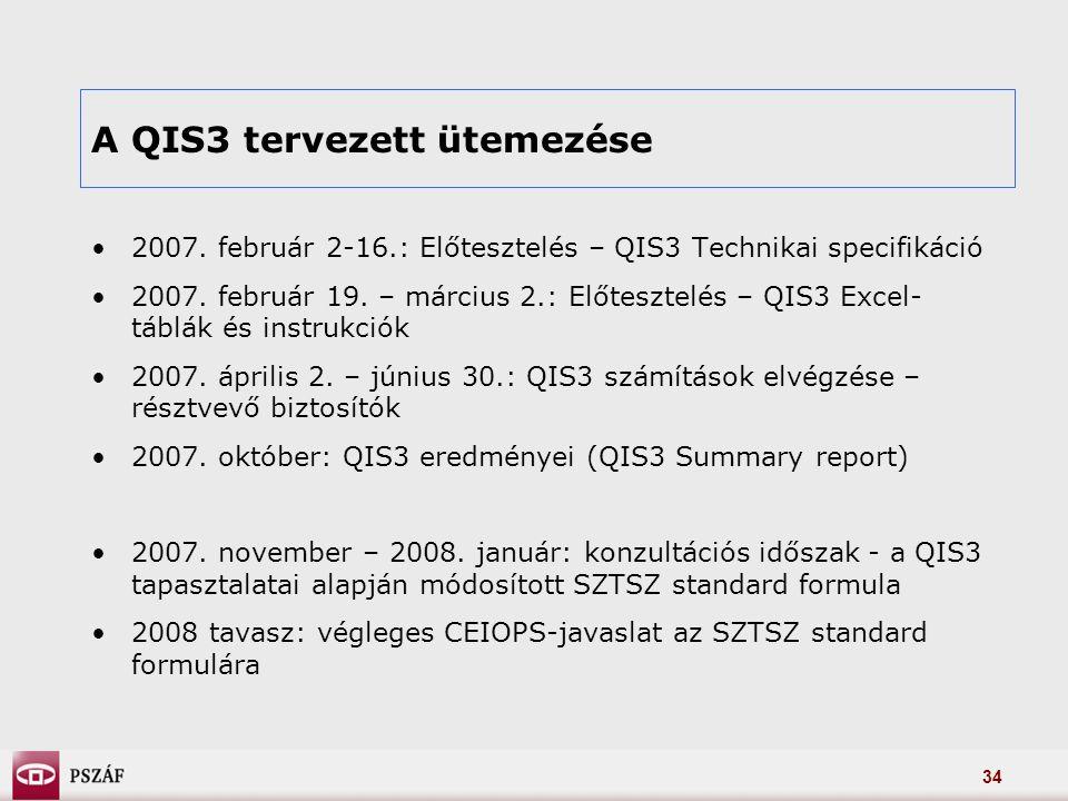 34 2007. február 2-16.: Előtesztelés – QIS3 Technikai specifikáció 2007.