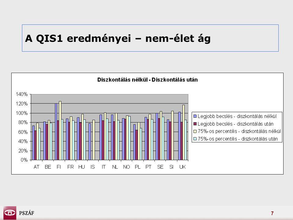 """28 A diverzifikáció hatása az """"alap SZTSZ-re 0% 10% 20% 30% 40% 50% 60% 70% 80% 90% 100% A diverzifikáció hatása az alap SZTSZ-re - Kompozitok"""