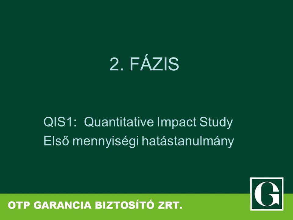 2. FÁZIS QIS1: Quantitative Impact Study Első mennyiségi hatástanulmány
