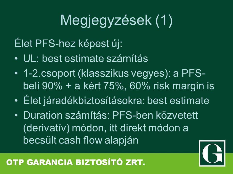 Megjegyzések (1) Élet PFS-hez képest új: UL: best estimate számítás 1-2.csoport (klasszikus vegyes): a PFS- beli 90% + a kért 75%, 60% risk margin is Élet járadékbiztosításokra: best estimate Duration számítás: PFS-ben közvetett (derivatív) módon, itt direkt módon a becsült cash flow alapján