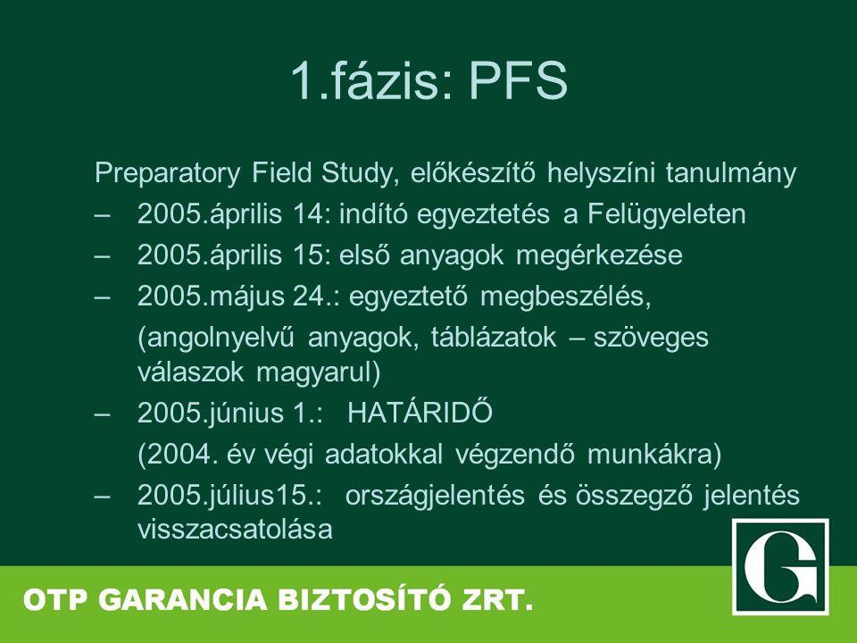 1.fázis: PFS Preparatory Field Study, előkészítő helyszíni tanulmány –2005.április 14: indító egyeztetés a Felügyeleten –2005.április 15: első anyagok megérkezése –2005.május 24.: egyeztető megbeszélés, (angolnyelvű anyagok, táblázatok – szöveges válaszok magyarul) –2005.június 1.: HATÁRIDŐ (2004.