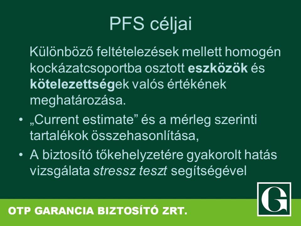 PFS céljai Különböző feltételezések mellett homogén kockázatcsoportba osztott eszközök és kötelezettségek valós értékének meghatározása.