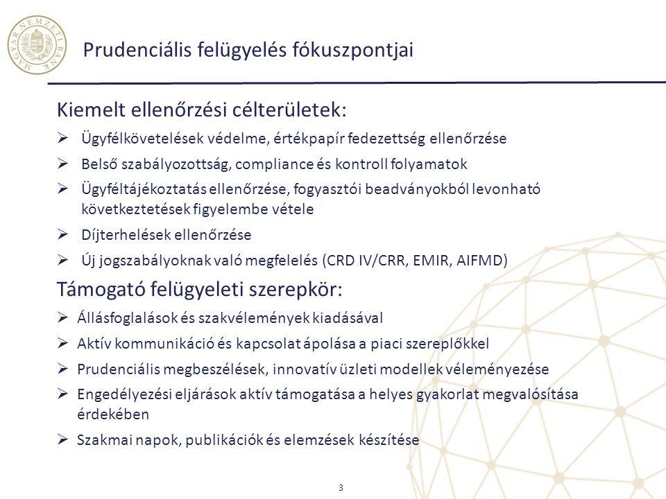 Prudenciális felügyelés fókuszpontjai Kiemelt ellenőrzési célterületek:  Ügyfélkövetelések védelme, értékpapír fedezettség ellenőrzése  Belső szabál
