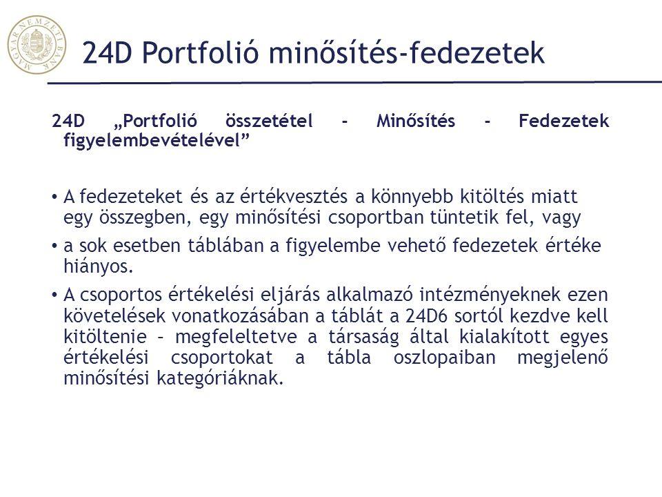 """24D Portfolió minősítés-fedezetek 24D """"Portfolió összetétel - Minősítés - Fedezetek figyelembevételével A fedezeteket és az értékvesztés a könnyebb kitöltés miatt egy összegben, egy minősítési csoportban tüntetik fel, vagy a sok esetben táblában a figyelembe vehető fedezetek értéke hiányos."""
