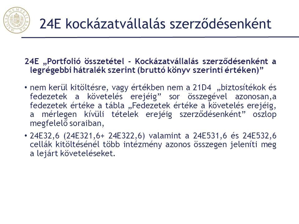 """24E kockázatvállalás szerződésenként 24E """"Portfolió összetétel - Kockázatvállalás szerződésenként a legrégebbi hátralék szerint (bruttó könyv szerinti értéken) nem kerül kitöltésre, vagy értékben nem a 21D4 """"biztosítékok és fedezetek a követelés erejéig sor összegével azonosan,a fedezetek értéke a tábla """"Fedezetek értéke a követelés erejéig, a mérlegen kívüli tételek erejéig szerződésenként oszlop megfelelő soraiban, 24E32,6 (24E321,6+ 24E322,6) valamint a 24E531,6 és 24E532,6 cellák kitöltésénél több intézmény azonos összegen jeleníti meg a lejárt követeléseket."""