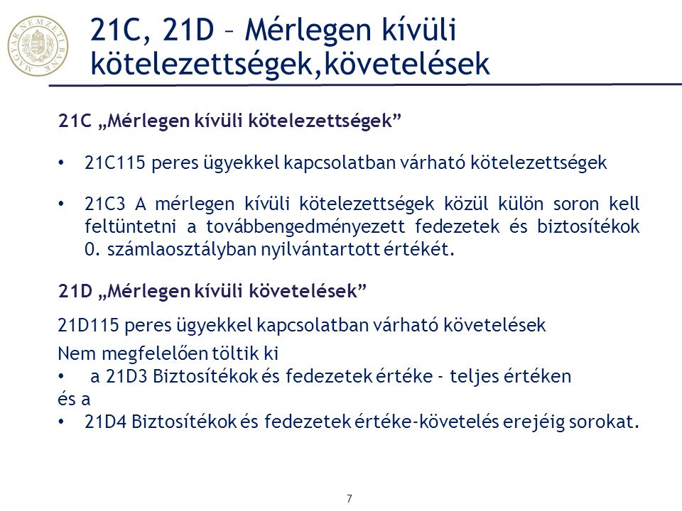 """21C, 21D – Mérlegen kívüli kötelezettségek,követelések 7 21C """"Mérlegen kívüli kötelezettségek 21C115 peres ügyekkel kapcsolatban várható kötelezettségek 21C3 A mérlegen kívüli kötelezettségek közül külön soron kell feltüntetni a továbbengedményezett fedezetek és biztosítékok 0."""
