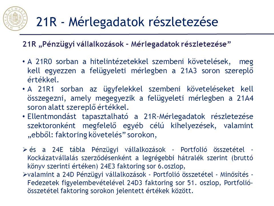 """21R - Mérlegadatok részletezése 21R """"Pénzügyi vállalkozások – Mérlegadatok részletezése A 21R0 sorban a hitelintézetekkel szembeni követelések, meg kell egyezzen a felügyeleti mérlegben a 21A3 soron szereplő értékkel."""