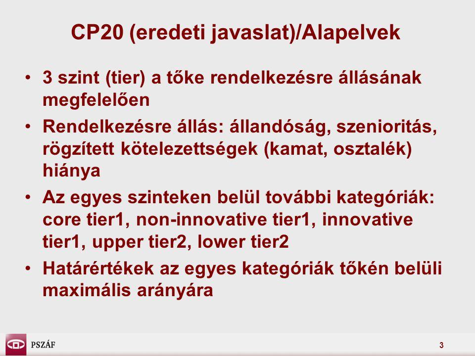 3 CP20 (eredeti javaslat)/Alapelvek 3 szint (tier) a tőke rendelkezésre állásának megfelelően Rendelkezésre állás: állandóság, szenioritás, rögzített kötelezettségek (kamat, osztalék) hiánya Az egyes szinteken belül további kategóriák: core tier1, non-innovative tier1, innovative tier1, upper tier2, lower tier2 Határértékek az egyes kategóriák tőkén belüli maximális arányára