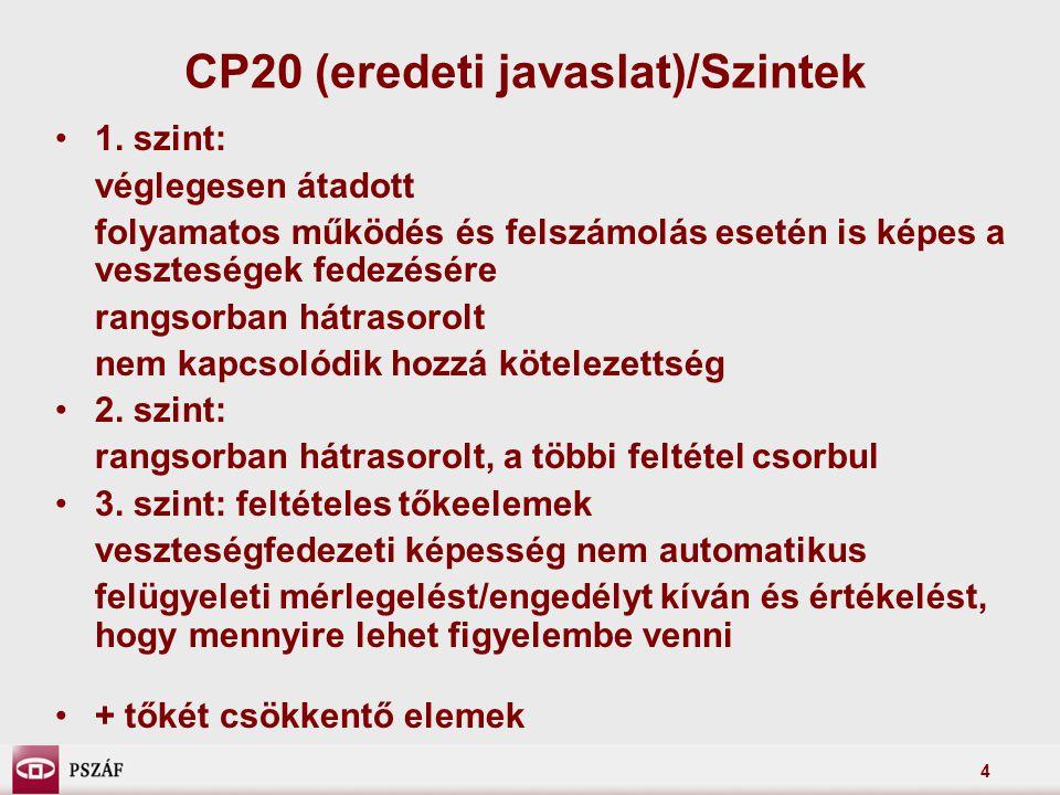 4 CP20 (eredeti javaslat)/Szintek 1.