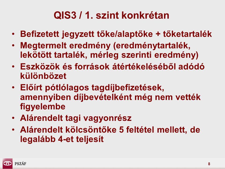 8 QIS3 / 1.