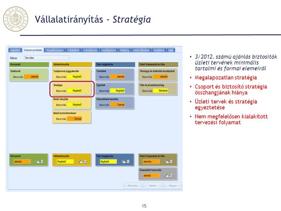 Vállalatirányítás - Stratégia 15 Groupama UNIQA K&H KÖBE ING Posta Élet Allianz Groupama Generali AEGON UNIQA CIG Élet 3/2012. számú ajánlás biztosító