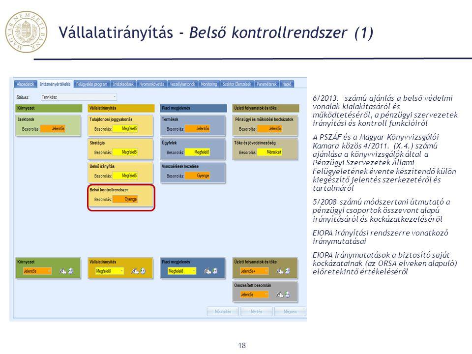 Vállalatirányítás - Belső kontrollrendszer (1) 18 Groupama UNIQA K&H Posta Bizt. KÖBE ING Posta Élet Allianz Groupama Generali AEGON UNIQA CIG Élet 6/