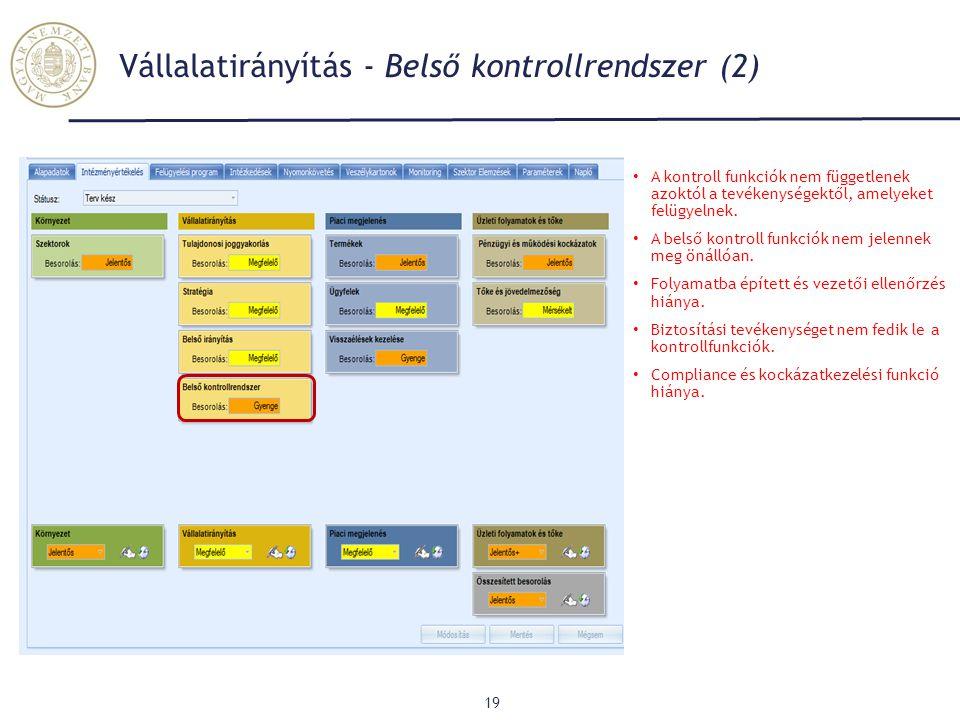 Vállalatirányítás - Belső kontrollrendszer (2) 19 Groupama UNIQA K&H Posta Bizt. KÖBE ING Posta Élet Allianz Groupama Generali AEGON UNIQA CIG Élet A
