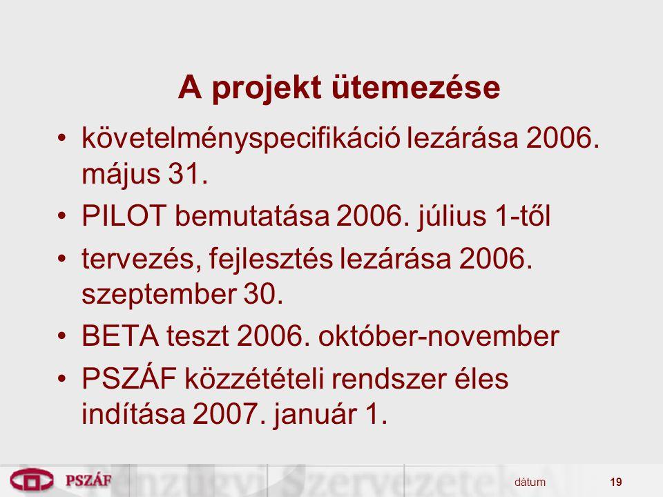 dátum19 A projekt ütemezése követelményspecifikáció lezárása 2006. május 31. PILOT bemutatása 2006. július 1-től tervezés, fejlesztés lezárása 2006. s