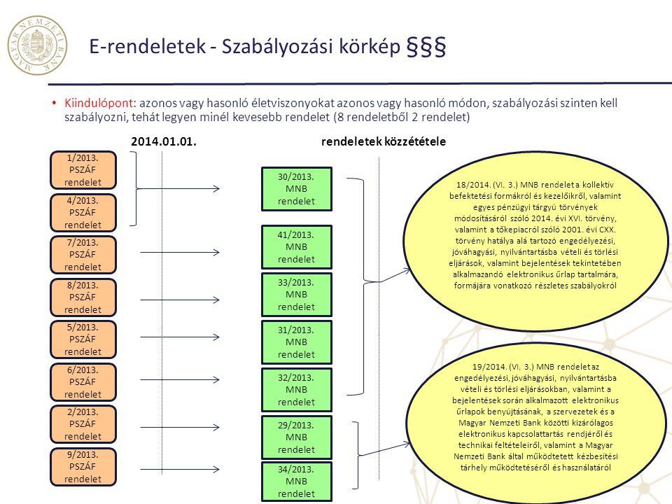 E-rendeletek - Szabályozási körkép §§§ Kiindulópont: azonos vagy hasonló életviszonyokat azonos vagy hasonló módon, szabályozási szinten kell szabályo