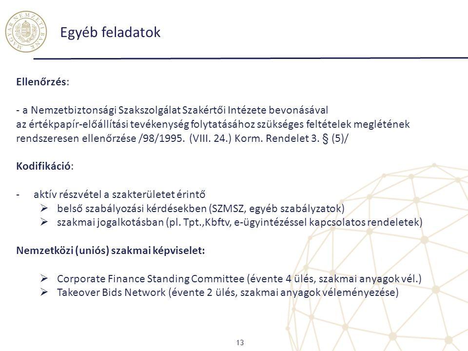 Egyéb feladatok 13 Ellenőrzés: - a Nemzetbiztonsági Szakszolgálat Szakértői Intézete bevonásával az értékpapír-előállítási tevékenység folytatásához s