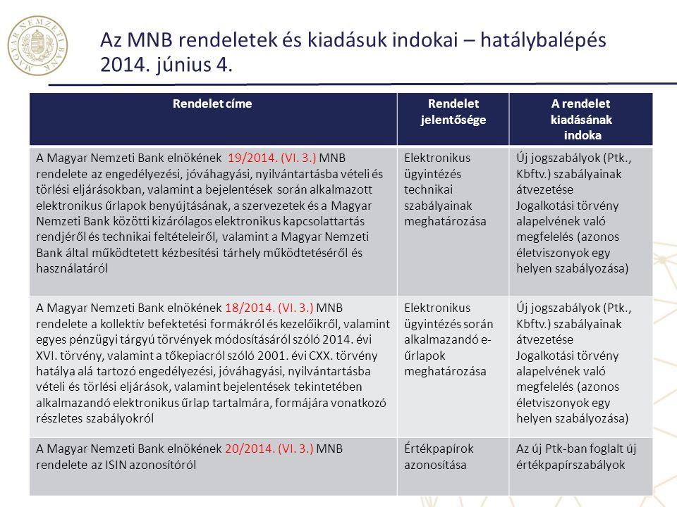 Az MNB rendeletek és kiadásuk indokai – hatálybalépés 2014. június 4. Rendelet címeRendelet jelentősége A rendelet kiadásának indoka A Magyar Nemzeti