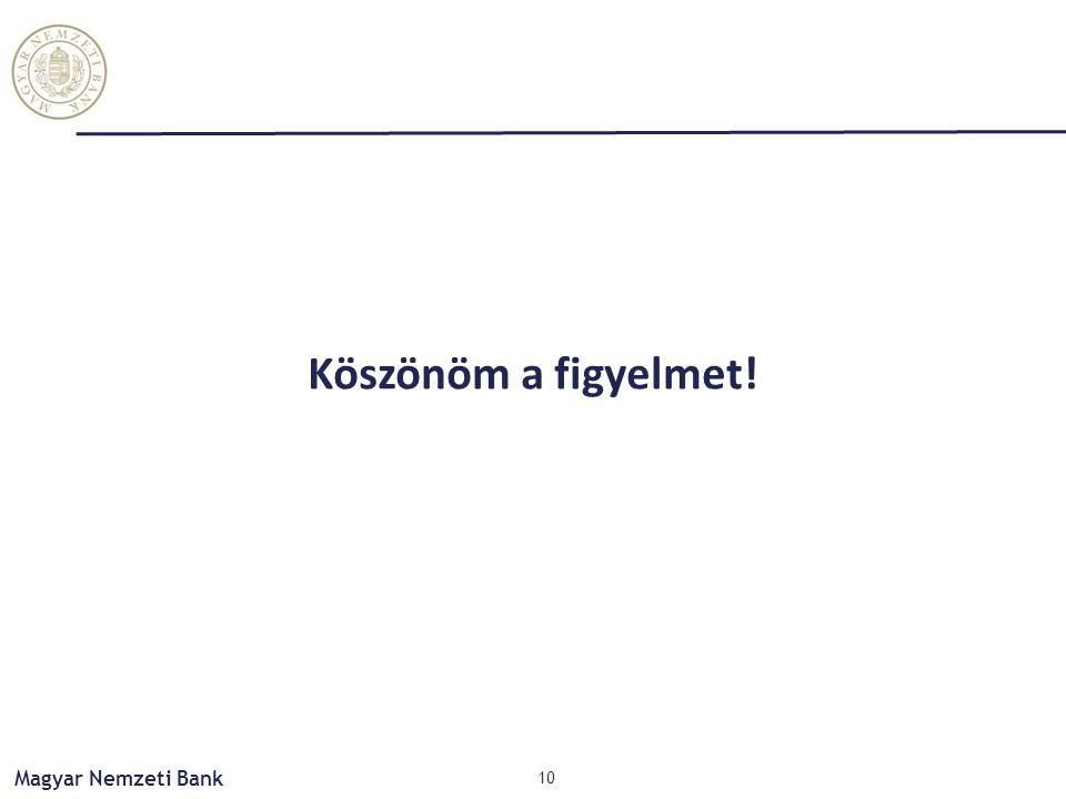 Magyar Nemzeti Bank Köszönöm a figyelmet! 10