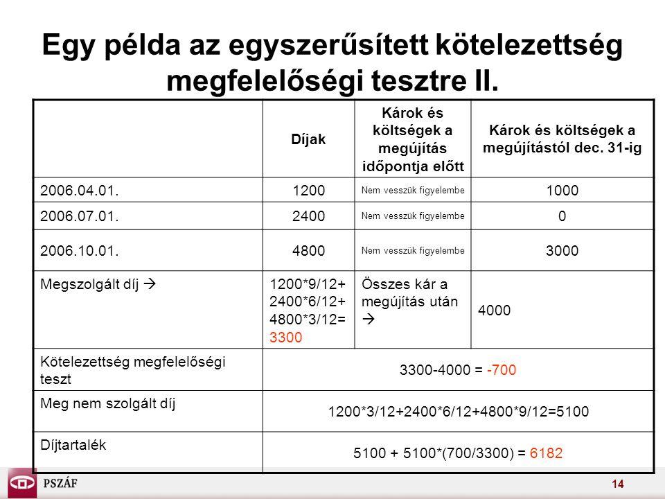 14 Egy példa az egyszerűsített kötelezettség megfelelőségi tesztre II.