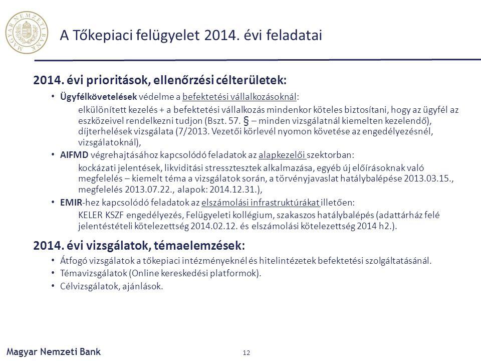 Magyar Nemzeti Bank A Tőkepiaci felügyelet 2014. évi feladatai 2014. évi prioritások, ellenőrzési célterületek: Ügyfélkövetelések védelme a befektetés