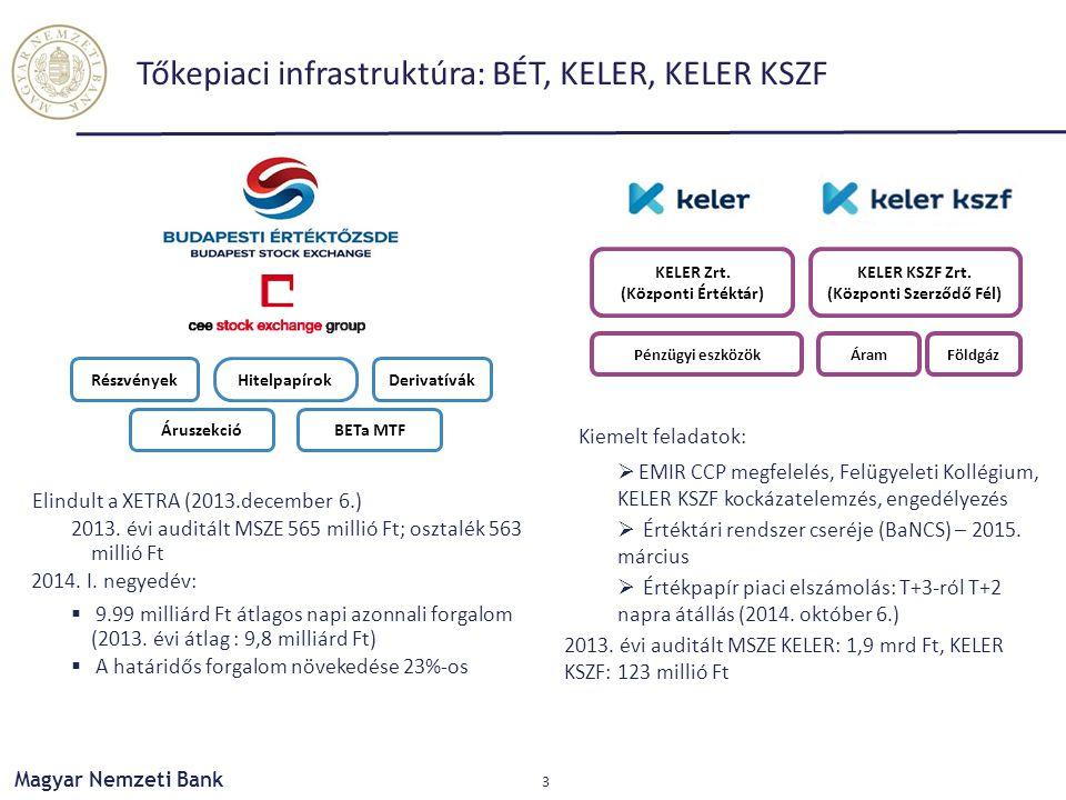 Magyar Nemzeti Bank Tőkepiaci infrastruktúra: BÉT, KELER, KELER KSZF 3 Elindult a XETRA (2013.december 6.) 2013. évi auditált MSZE 565 millió Ft; oszt