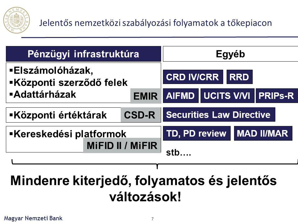 Magyar Nemzeti Bank Jelentős nemzetközi szabályozási folyamatok a tőkepiacon 7 Mindenre kiterjedő, folyamatos és jelentős változások!  Központi érték