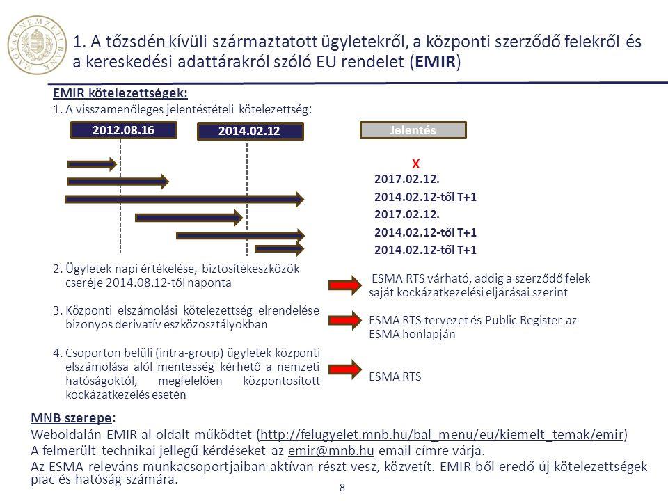 8 1. A tőzsdén kívüli származtatott ügyletekről, a központi szerződő felekről és a kereskedési adattárakról szóló EU rendelet (EMIR) EMIR kötelezettsé