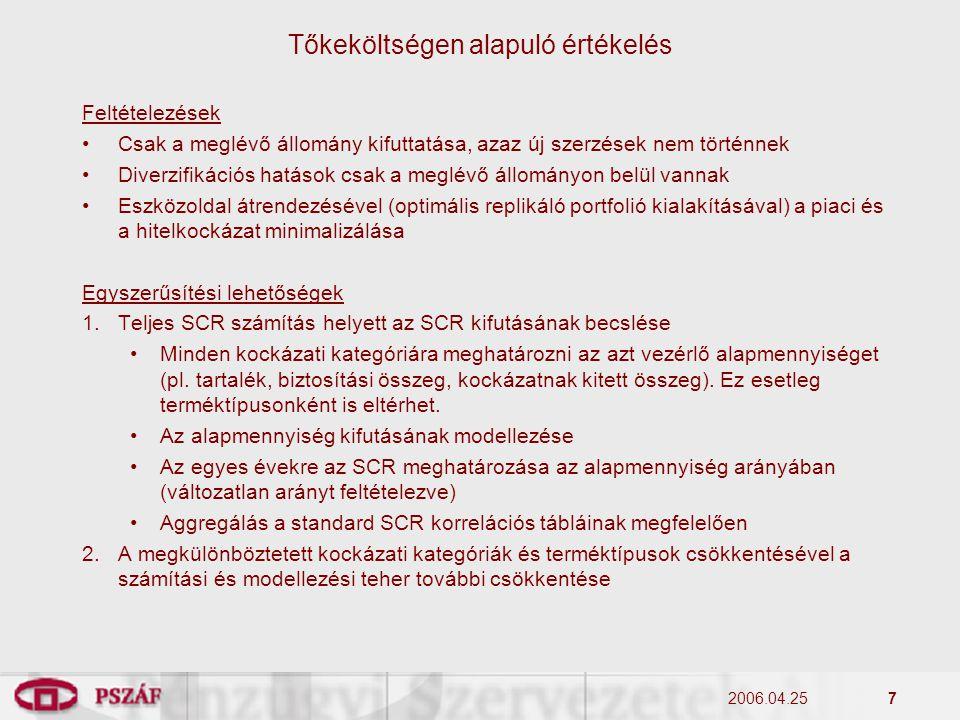 2006.04.257 Feltételezések Csak a meglévő állomány kifuttatása, azaz új szerzések nem történnek Diverzifikációs hatások csak a meglévő állományon belü