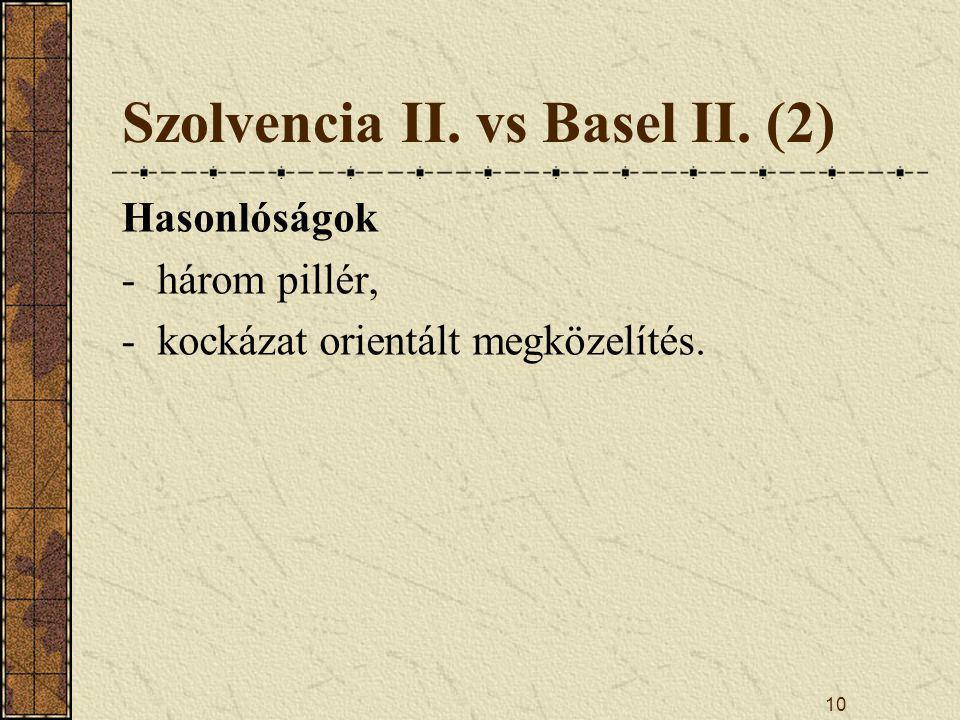 10 Szolvencia II. vs Basel II. (2) Hasonlóságok -három pillér, -kockázat orientált megközelítés.