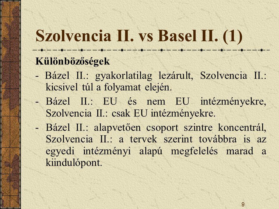 9 Szolvencia II.vs Basel II.